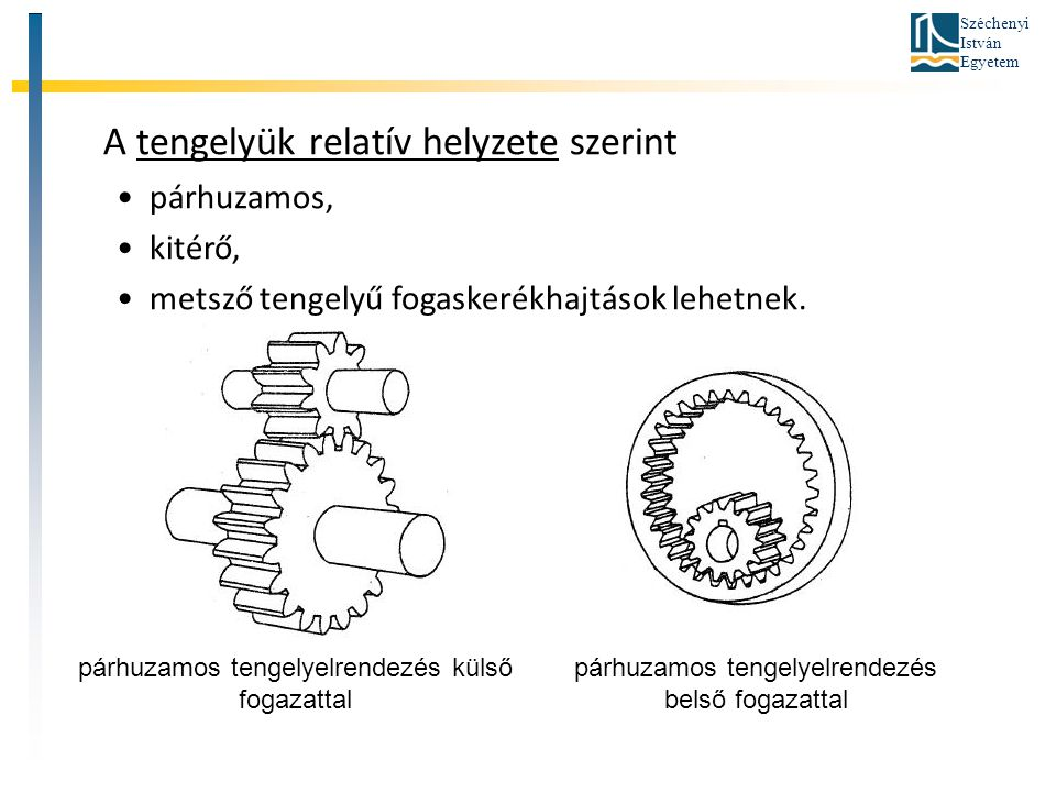 Széchenyi István Egyetem A tengelyük relatív helyzete szerint párhuzamos, kitérő, metsző tengelyű fogaskerékhajtások lehetnek. párhuzamos tengelyelren