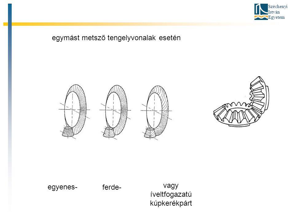 Széchenyi István Egyetem egymást metsző tengelyvonalak esetén egyenes- ferde- vagy íveltfogazatú kúpkerékpárt