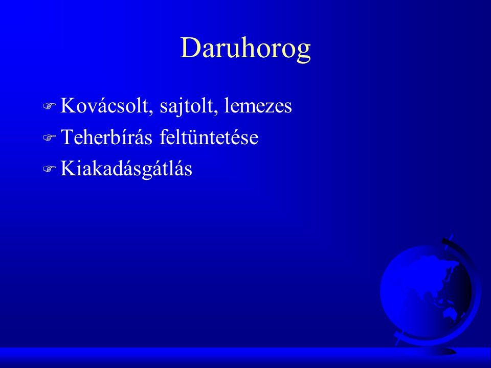 Daruhorog F Kovácsolt, sajtolt, lemezes F Teherbírás feltüntetése F Kiakadásgátlás