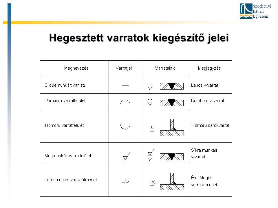 Széchenyi István Egyetem Hegesztett varratok kiegészítő jelei
