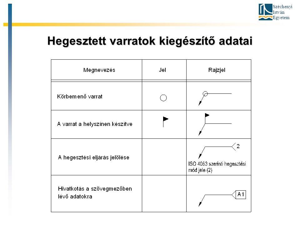 Széchenyi István Egyetem Hegesztett varratok kiegészítő adatai