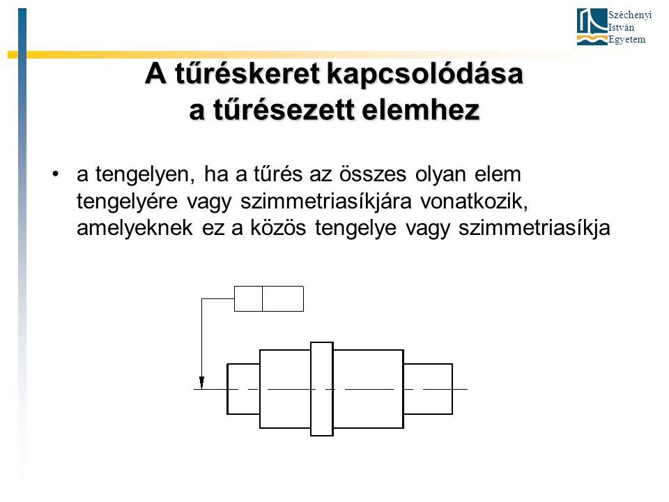 Széchenyi István Egyetem A tűréskeret kapcsolódása a tűrésezett elemhez a tengelyen, ha a tűrés az összes olyan elem tengelyére vagy szimmetriasíkjára