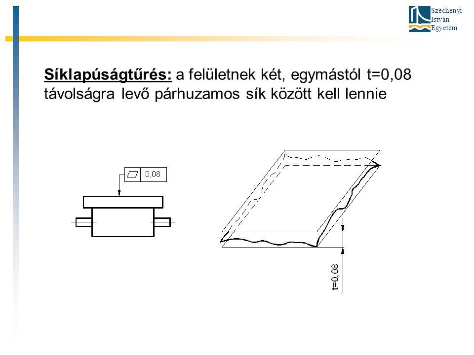 Széchenyi István Egyetem Síklapúságtűrés: a felületnek két, egymástól t=0,08 távolságra levő párhuzamos sík között kell lennie