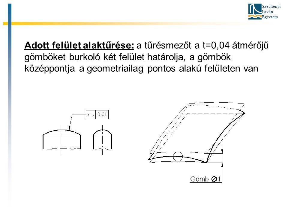 Széchenyi István Egyetem Adott felület alaktűrése: a tűrésmezőt a t=0,04 átmérőjű gömböket burkoló két felület határolja, a gömbök középpontja a geome