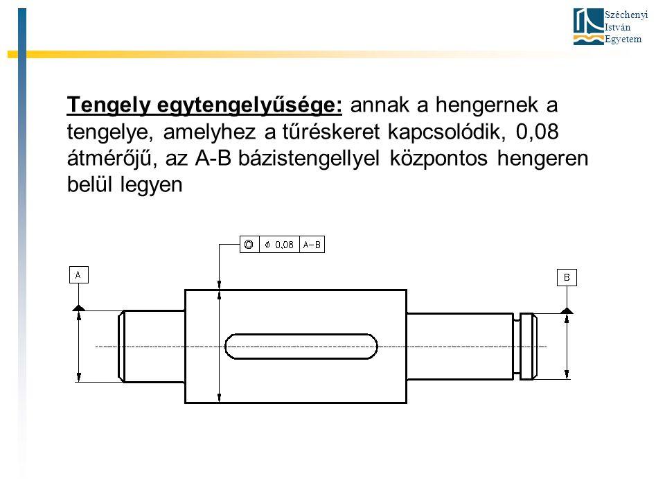 Széchenyi István Egyetem Tengely egytengelyűsége: annak a hengernek a tengelye, amelyhez a tűréskeret kapcsolódik, 0,08 átmérőjű, az A-B bázistengelly