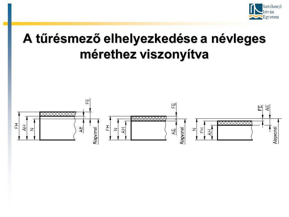 Széchenyi István Egyetem Egy méret tűrésére két adat jellemző: a tűrésmező nagysága (T=FH-AH) a tűrésmező elhelyezkedése az alapvonalhoz viszonyítva