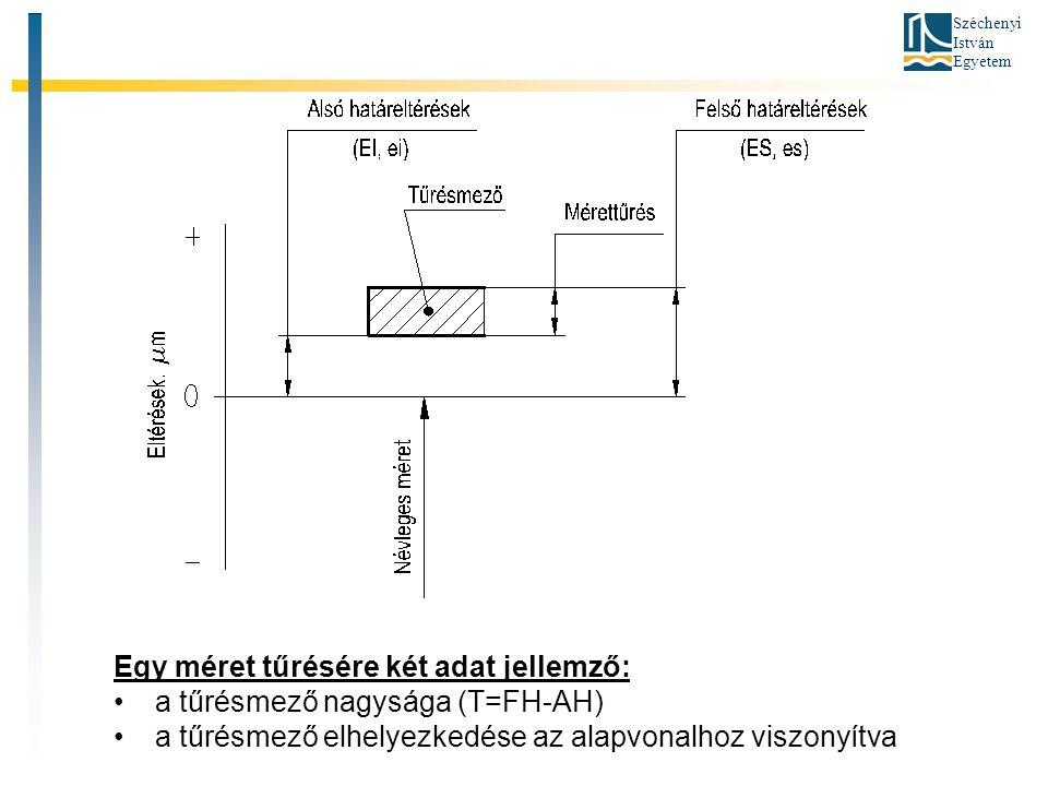 Széchenyi István Egyetem A tűrés nagysága A tűrésnagyságot két tényező határozza meg: - névleges méret - tűrésfokozat
