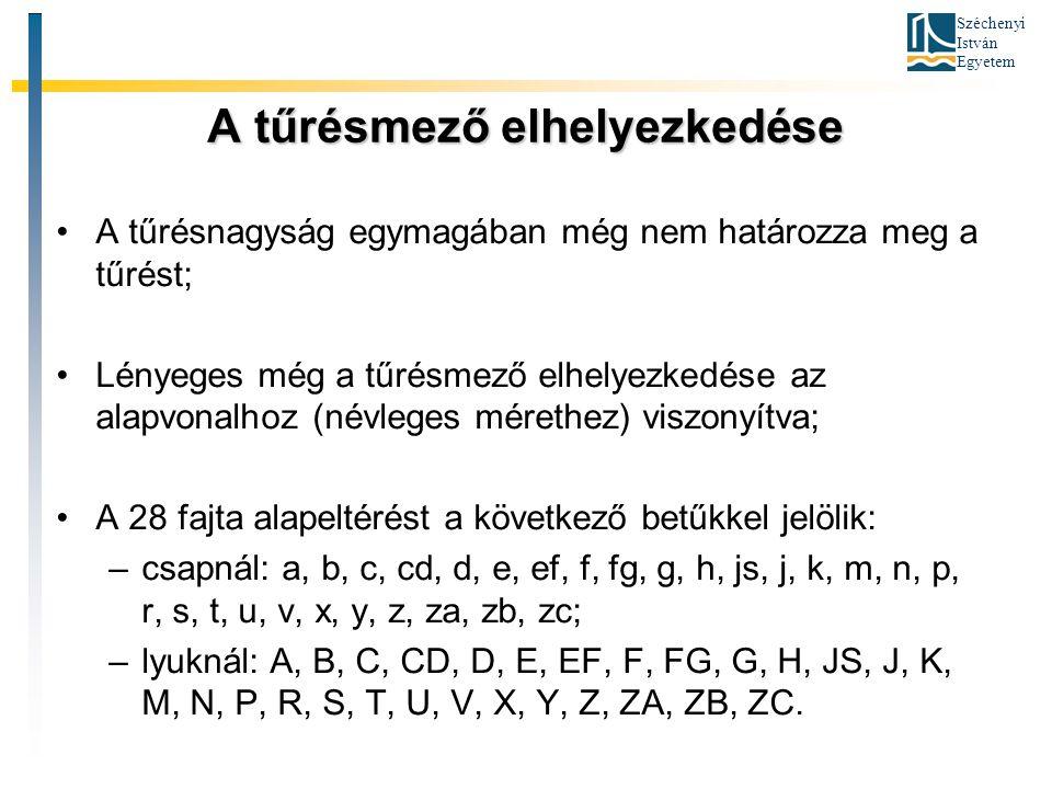 Széchenyi István Egyetem Bázisok A betűvel ellátott bázisháromszöget a következő helyeken kell elhelyezni: –a méretvonal meghosszabbításán, ha a báziselem tengely vagy szimmetriasík