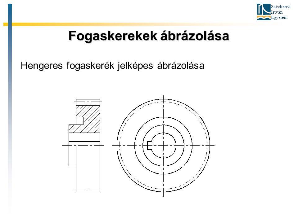 Széchenyi István Egyetem Fogaskerekek ábrázolása Hengeres fogaskerék jelképes ábrázolása