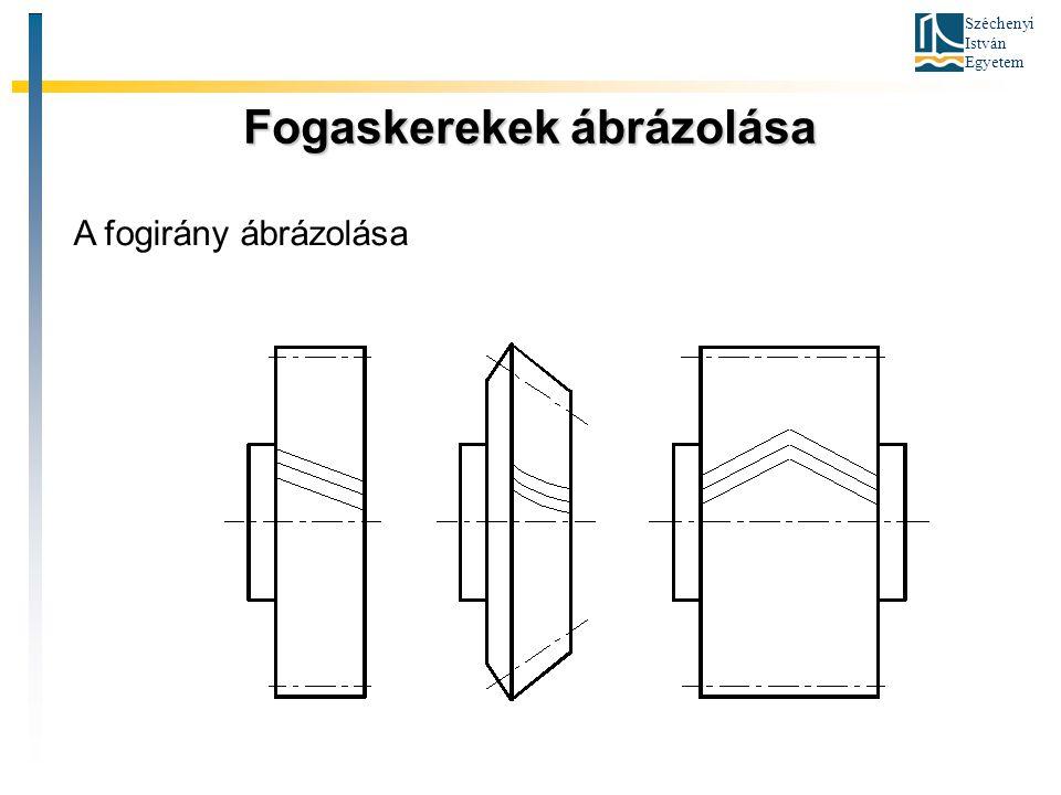 Széchenyi István Egyetem Fogaskerekek ábrázolása A fogirány ábrázolása