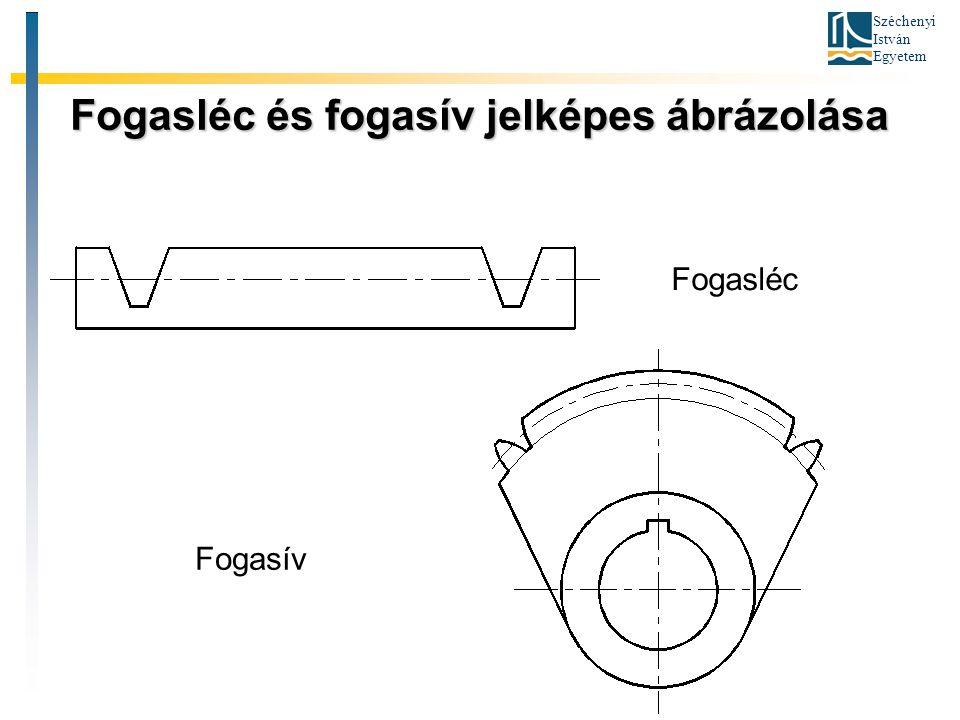 Széchenyi István Egyetem Fogasléc és fogasív jelképes ábrázolása Fogasléc Fogasív