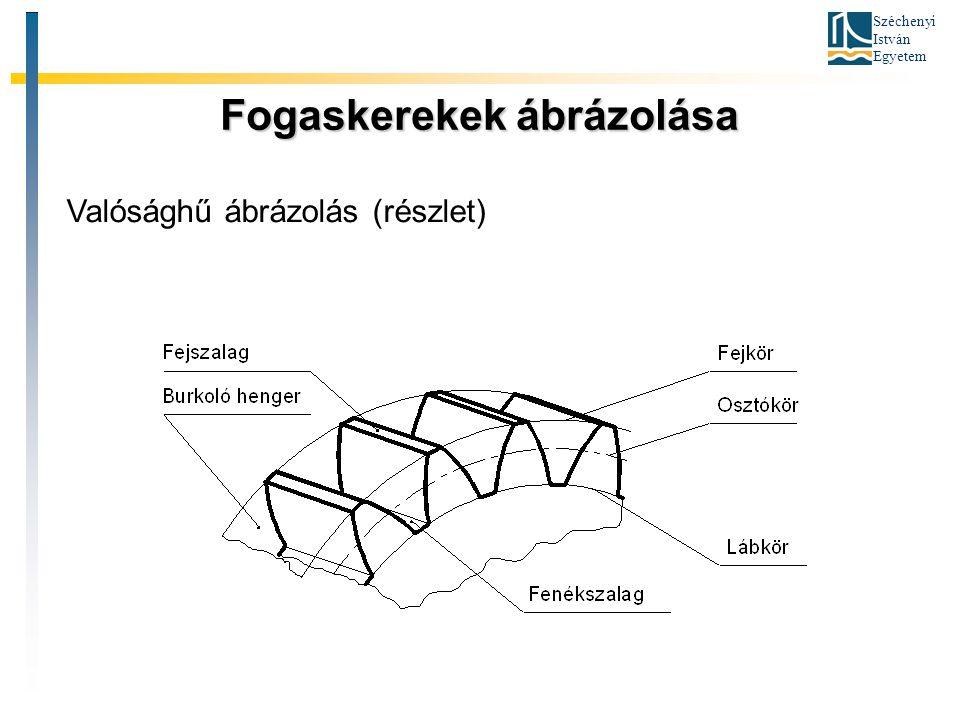 Széchenyi István Egyetem Fogaskerekek ábrázolása Valósághű ábrázolás (részlet)