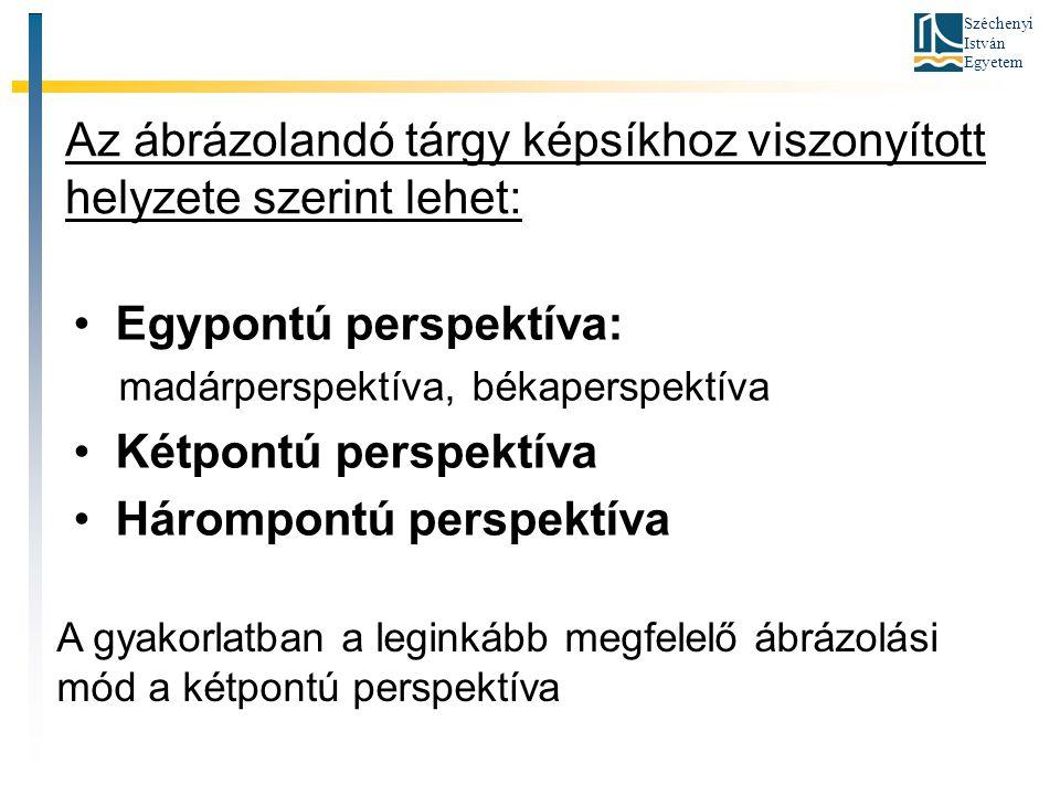 Széchenyi István Egyetem Kétpontú perspektíva Kétpontú perspektíva