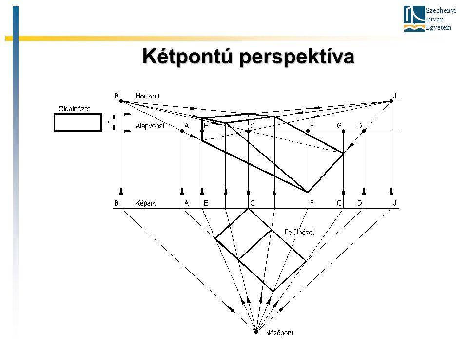 Széchenyi István Egyetem Átlátszó nézet Átlátszó nézet Prospektusokban, szerelési és használati útmutatókban találkozunk az átlátszó nézettel