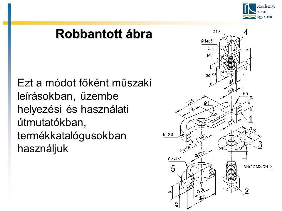 Széchenyi István Egyetem Robbantott ábra Robbantott ábra Ezt a módot főként műszaki leírásokban, üzembe helyezési és használati útmutatókban, termékka