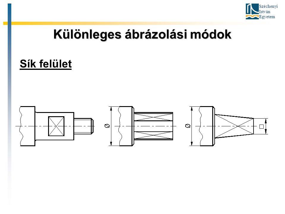 Széchenyi István Egyetem Különleges ábrázolási módok Sík felület