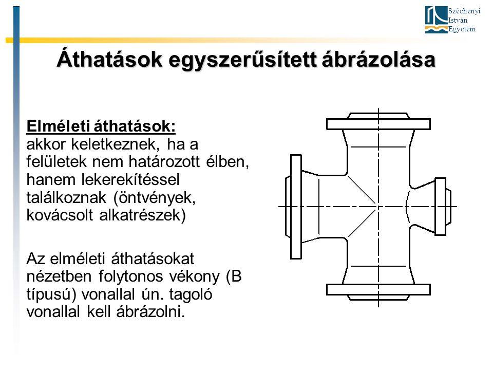Széchenyi István Egyetem Részvetületek alkalmazása Szimmetrikus tárgyak ábrázolása