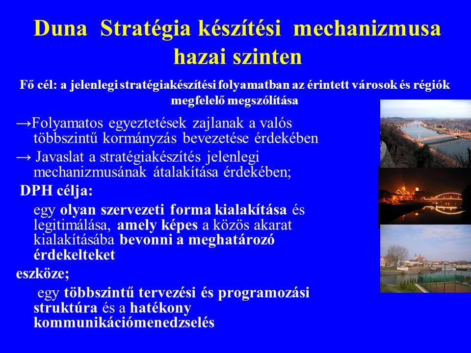 Duna Stratégia készítési mechanizmusa hazai szinten →Folyamatos egyeztetések zajlanak a valós többszintű kormányzás bevezetése érdekében → Javaslat a