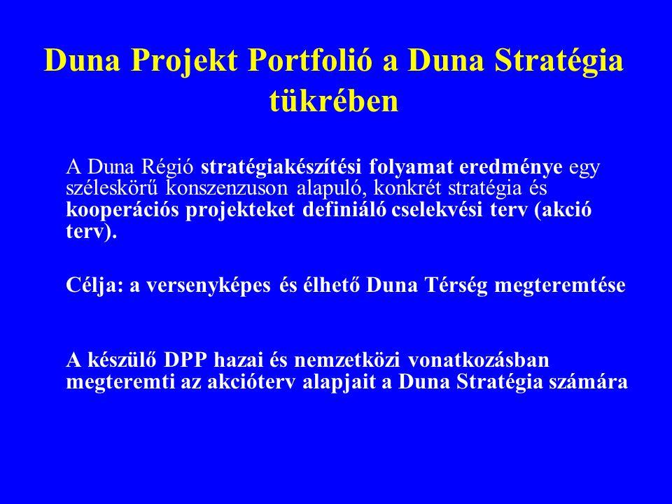 Duna Projekt Portfolió a Duna Stratégia tükrében A Duna Régió stratégiakészítési folyamat eredménye egy széleskörű konszenzuson alapuló, konkrét strat