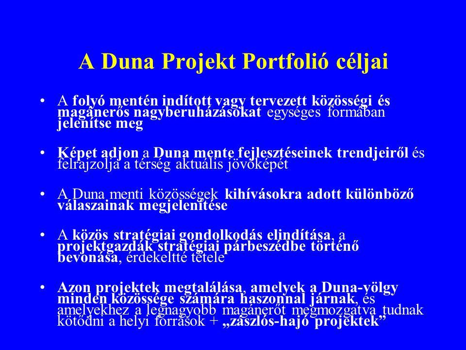 A Duna Projekt Portfolió céljai A folyó mentén indított vagy tervezett közösségi és magánerős nagyberuházásokat egységes formában jelenítse meg Képet