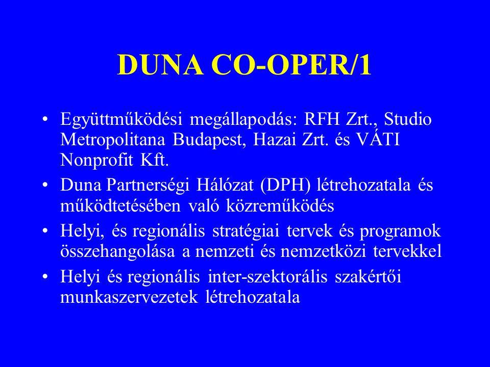 DUNA CO-OPER/1 Együttműködési megállapodás: RFH Zrt., Studio Metropolitana Budapest, Hazai Zrt. és VÁTI Nonprofit Kft. Duna Partnerségi Hálózat (DPH)