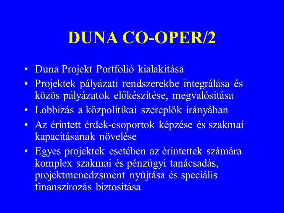 DUNA CO-OPER/2 Duna Projekt Portfolió kialakítása Projektek pályázati rendszerekbe integrálása és közös pályázatok előkészítése, megvalósítása Lobbizá