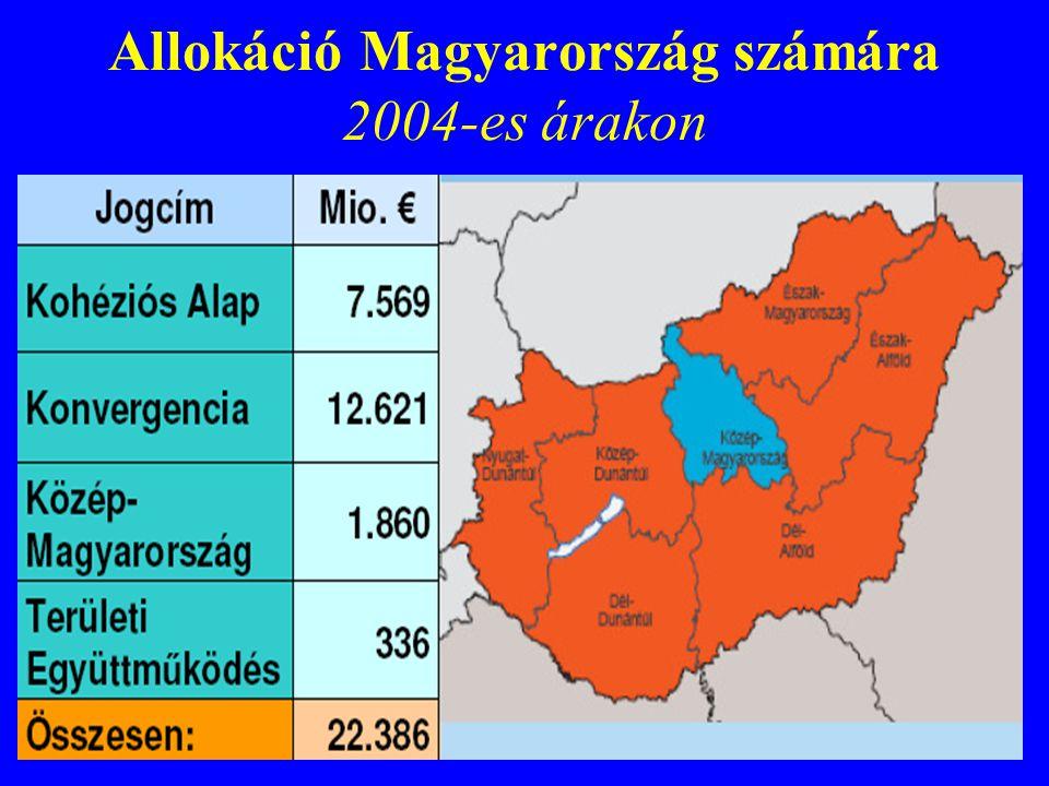 Allokáció Magyarország számára 2004-es árakon