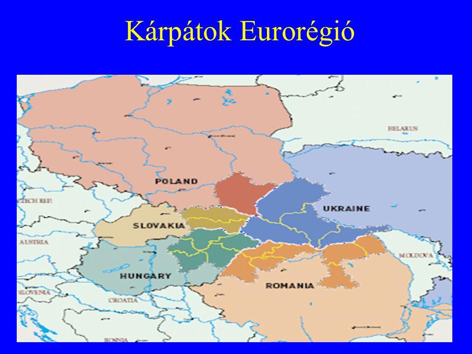 Kárpátok Eurorégió