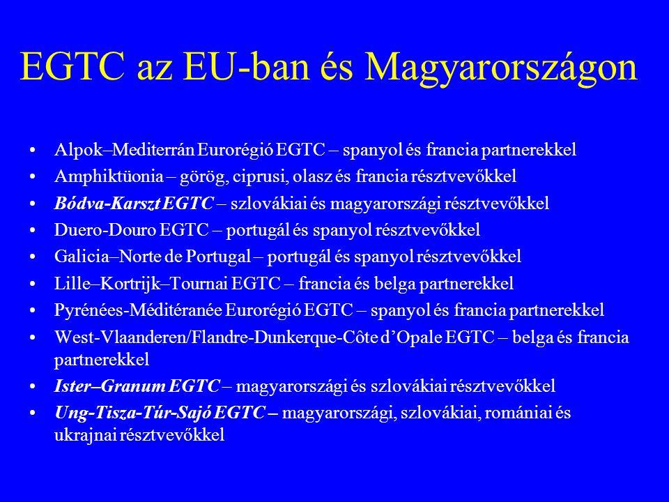 EGTC az EU-ban és Magyarországon Alpok–Mediterrán Eurorégió EGTC – spanyol és francia partnerekkel Amphiktüonia – görög, ciprusi, olasz és francia rés