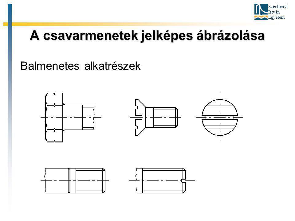 Széchenyi István Egyetem A csavarmenetek jelképes ábrázolása Balmenetes alkatrészek