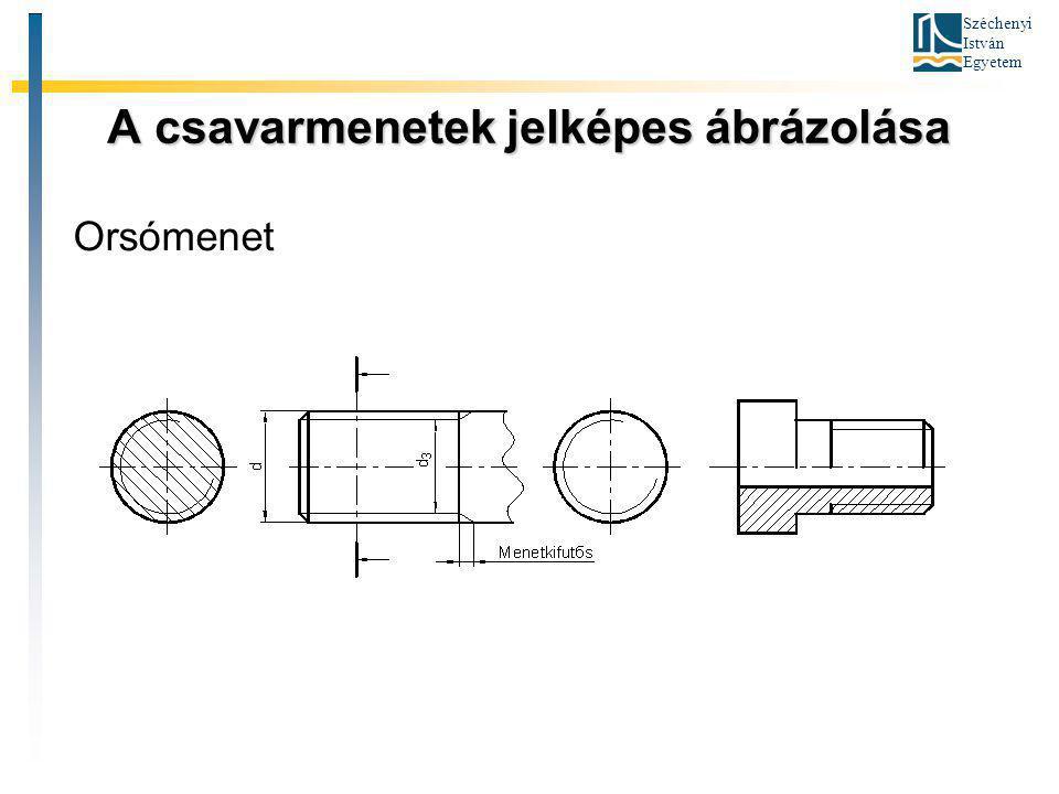 Széchenyi István Egyetem A csavarmenetek jelképes ábrázolása Orsómenet