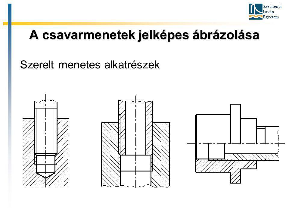 Széchenyi István Egyetem A csavarmenetek jelképes ábrázolása Szerelt menetes alkatrészek