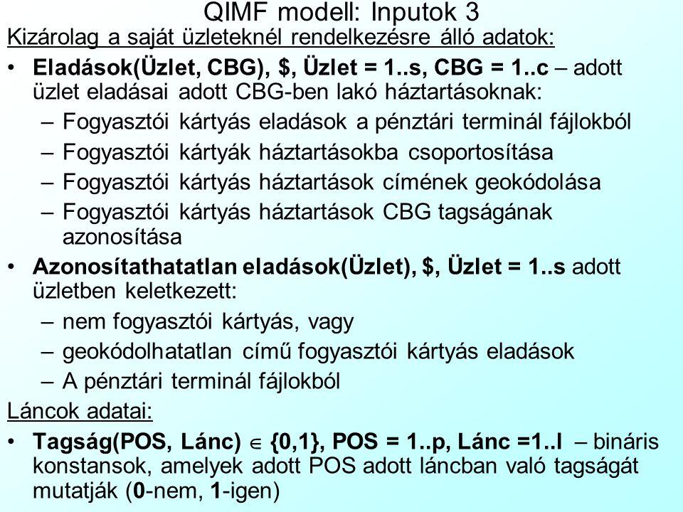 QIMF modell: Inputok 2 Point of Sale piaci erő adatok, mind a saját, mind a versenytárs üzletekhez: Saját mérések: EladóTerület(POS), négyzetláb, POS = 1..p – geokódolt műholdfelvétel leméréséből Parkoló(POS), négyzetláb, POS = 1..p – geokódolt műholdfelvétel leméréséből PlazábanVan(POS)  {0,1}, POS = 1..p – geokódolt műholdfelvétel leméréséből Spectra szupermarket adatbázisból (http://www.spectramarketing.com/products/r_futureStoreTradeArea.jsp ):http://www.spectramarketing.com/products/r_futureStoreTradeArea.jsp ATM(POS)  {0,1}, POS = 1..p – ATM az üzletben (0-nem, 1-igen), Bank(POS)  {0,1}, POS = 1..p – bankfiók az üzletben (0-nem, 1-igen), Gyógyszertár(POS)  {0,1}, POS = 1..p – gyógyszertár az üzletben (0-nem, 1- igen), Étterem(POS)  {0,1}, POS = 1..p – étterem az üzletben (0-nem, 1-igen), Virágos(POS)  {0,1}, POS = 1..p – virágos az üzletben (0-nem, 1-igen), Fotó(POS)  {0,1}, POS = 1..p – fotóüzlet az üzletben (0-nem, 1-igen), TermékMinta(POS)  {0,1}, POS = 1..p – ingyenes termékminták az üzletben (0-nem, 1-igen), Belsőépítészet(POS)  {0,1}, POS = 1..p – az üzlet nemrégiben belsőépítészeti felújításon estt át (0-nem, 1-igen), KuponDuplázás(POS)  {0,1}, POS = 1..p – az üzletben dupla engedményt adnak az újságokból kivághat gyártói árengedmény kuponokra (0-nem, 1-igen), Kártya(POS)  {0,1}, POS = 1..p – az üzletnek fogyasztó kártya programja van (0-nem, 1-igen),