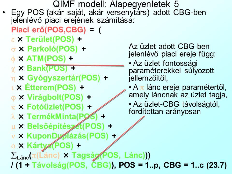 QIMF modell: Alapegyenletek 4 A CBG-szintű helyi piaci erő számítása: Piaci erő(CBG) = (  × Népsűrűség(CBG) +  × Képzettség(CBG) +  × Kor(CBG) +  × Családméret(CBG) +  × Jövedelem(CBG) + Helyi piaci erő konstans), CBG = 1..c(23.6) A CBG-ben lévő kisebb helyi versenytárs üzletekről nincsenek tételes információink Feltételezzük, hogy erejük a CBG gazdasági vonzóerejével egyenesen arányos Ez a CBG jellemzőinek becsült fontossági együtthatókkal súlyozott, és egy becsült konstanssal képzett összege A helyi piaci erő konstansot (Local Market Force Constant) azért használjuk, mert a CBG-k üzletektől mért távolságait nem tudjuk majd fontossági paraméterrel ellátni, mert nagyon kemény nemlinearitáshoz vezetne.