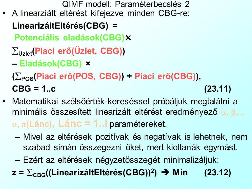 QIMF modell: Paraméterbecslés 1 Olyan  (Lánc), Lánc = 1..l paramétereket keresünk, hogy minden egyes CBG-hez tartozó alapegyenletet a lehető legkisebb eltéréssel egyenlítsenek ki: Eladások(CBG) = Potenciális eladások(CBG) ×  Üzlet (Piaci erő(Üzlet, CBG))  POS (Piaci erő(POS, CBG))+Piaci erő(CBG) - Eltérés(CBG), CBG = 1..c(23.8) A paraméterek értékét ezúttal nem becsülhetjük lineáris regresszióval, mert az alapegyenletek a paraméterkre nem lineárisak, a paraméterek mind a nevező, mind a számláló értékét befolyásolják.