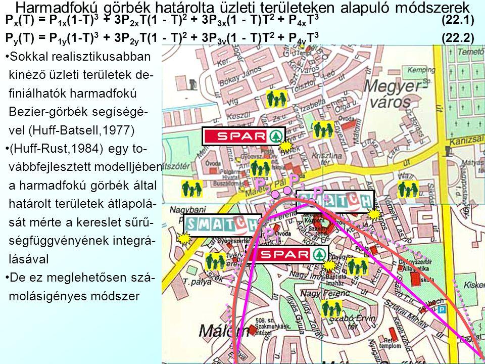 Harmadfokú görbék határolta üzleti területeken alapuló módszerek P x (T) = P 1x (1-T) 3 + 3P 2x T(1 - T) 2 + 3P 3x (1 - T)T 2 + P 4x T 3 (22.1) P y (T) = P 1y (1-T) 3 + 3P 2y T(1 - T) 2 + 3P 3y (1 - T)T 2 + P 4y T 3 (22.2) Sokkal realisztikusabban kinéző üzleti területek de- finiálhatók harmadfokú Bezier-görbék segíségé- vel (Huff-Batsell,1977) (Huff-Rust,1984) egy to- vábbfejlesztett modelljében a harmadfokú görbék által határolt területek átlapolá- sát mérte a kereslet sűrű- ségfüggvényének integrá- lásával De ez meglehetősen szá- molásigényes módszer P1P1 P1P1 P2P2 P2P2 P3P3 P3P3 P4P4 P4P4
