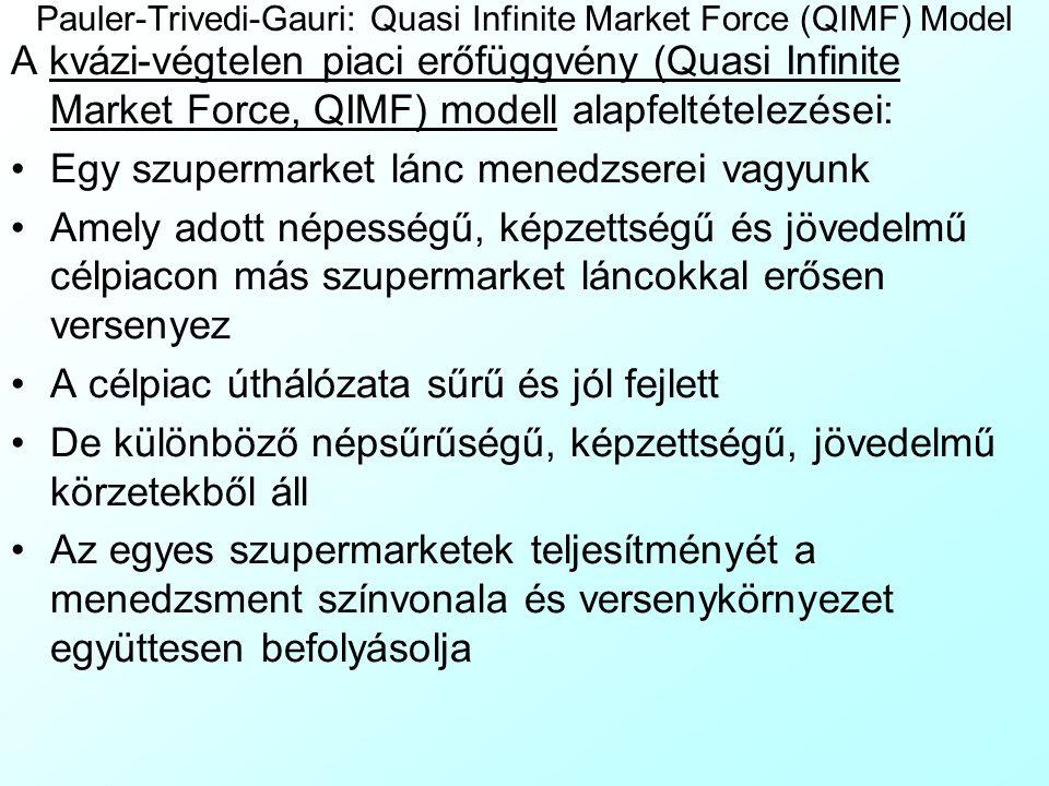 Pauler-Trivedi-Gauri: Quasi Infinite Market Force (QIMF) Model A kvázi-végtelen piaci erőfüggvény (Quasi Infinite Market Force, QIMF) modell alapfeltételezései: Egy szupermarket lánc menedzserei vagyunk Amely adott népességű, képzettségű és jövedelmű célpiacon más szupermarket láncokkal erősen versenyez A célpiac úthálózata sűrű és jól fejlett De különböző népsűrűségű, képzettségű, jövedelmű körzetekből áll Az egyes szupermarketek teljesítményét a menedzsment színvonala és versenykörnyezet együttesen befolyásolja