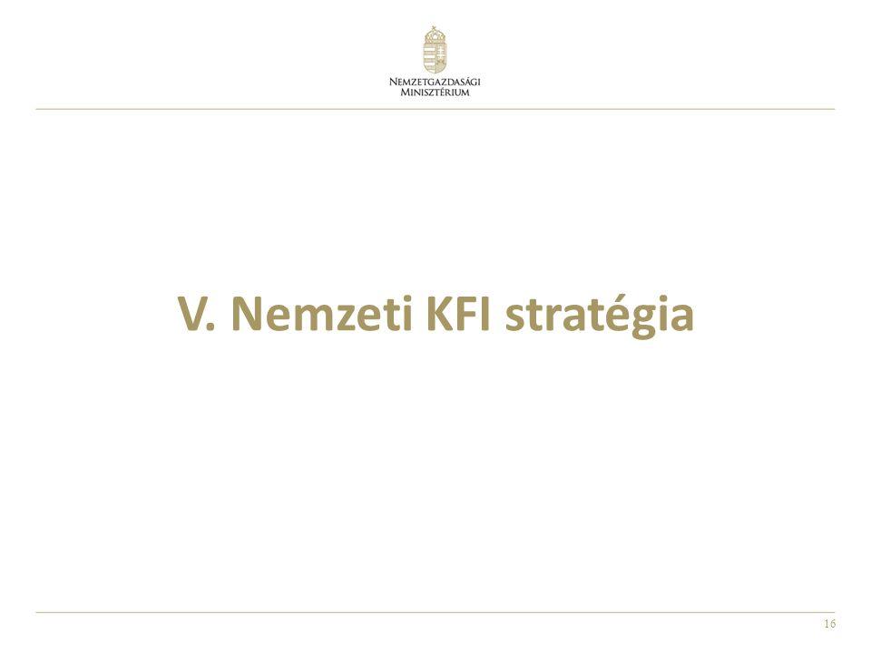 16 V. Nemzeti KFI stratégia