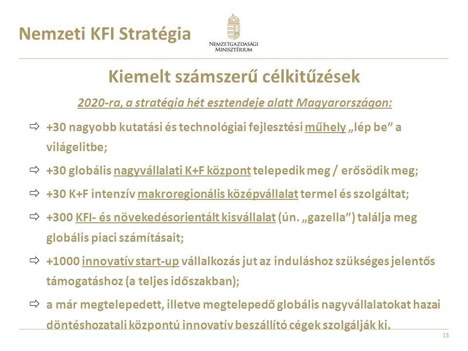 18 Kiemelt számszerű célkitűzések 2020-ra, a stratégia hét esztendeje alatt Magyarországon:  +30 nagyobb kutatási és technológiai fejlesztési műhely