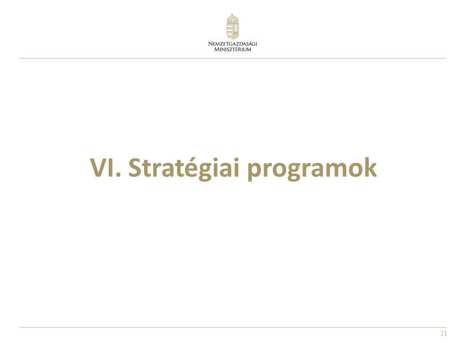 21 VI. Stratégiai programok