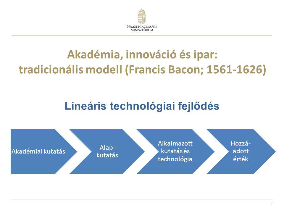 7 Akadémia, innováció és ipar: tradicionális modell (Francis Bacon; 1561-1626) Akadémiai kutatás Alap- kutatás Alkalmazott kutatás és technológia Hozz