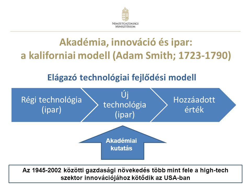 8 Elágazó technológiai fejlődési modell Régi technológia (ipar) Új technológia (ipar) Hozzáadott érték Akadémia, innováció és ipar: a kaliforniai mode