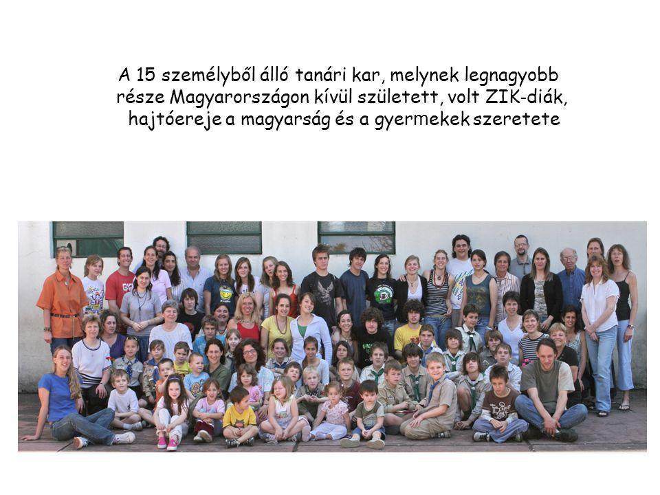 A 15 személyből álló tanári kar, melynek legnagyobb része Magyarországon kívül született, volt ZIK - diák, hajtóereje a magyarság és a gyer m ekek szeretete
