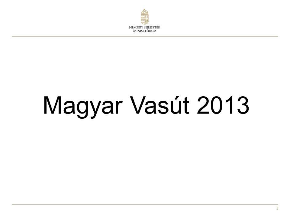 13 Magyar Vasút 2019