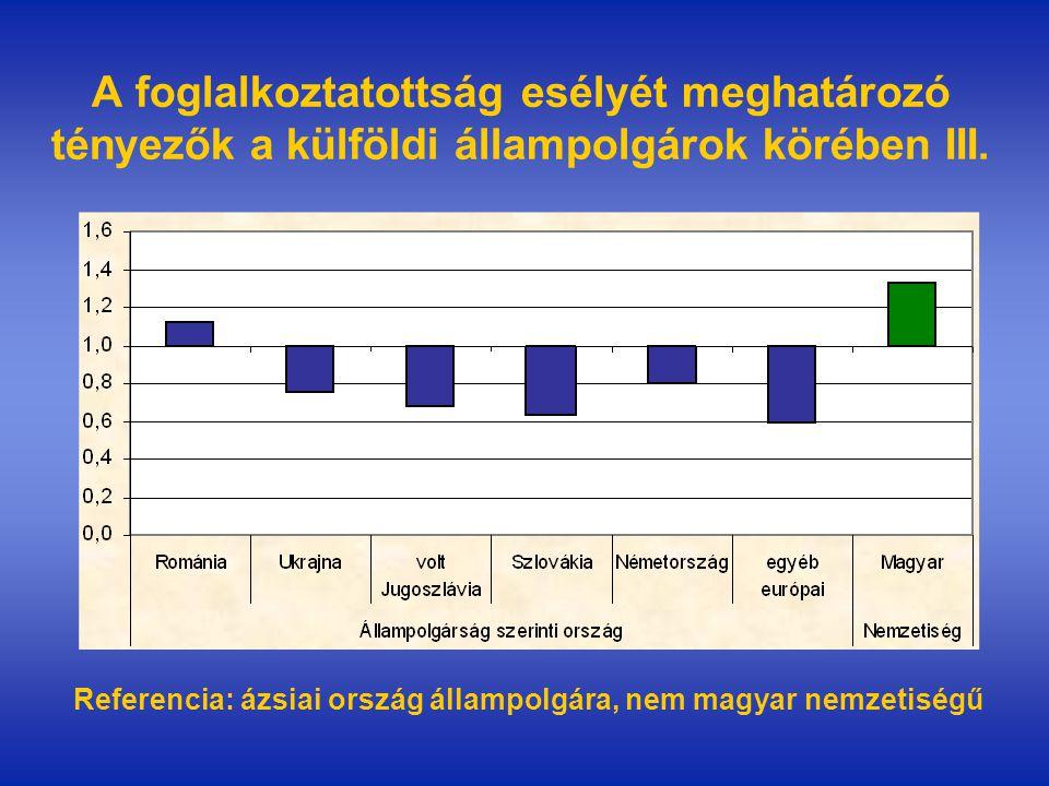 A foglalkoztatottság esélyét meghatározó tényezők a külföldi állampolgárok körében III.