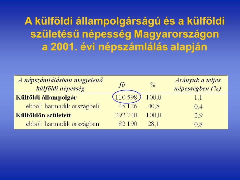 A Magyarországon tartózkodó külföldi állampolgárok, 2001–2010 (jan.