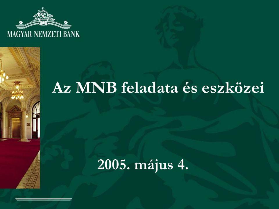 Az MNB feladata és eszközei 2005. május 4.
