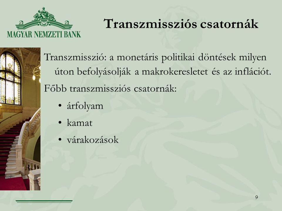 9 Transzmissziós csatornák Transzmisszió: a monetáris politikai döntések milyen úton befolyásolják a makrokeresletet és az inflációt.