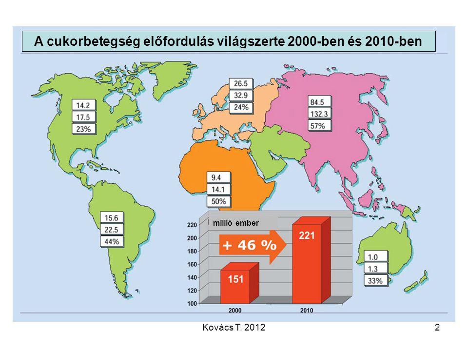 A cukorbetegség előfordulás világszerte 2000-ben és 2010-ben millió ember 2Kovács T. 2012