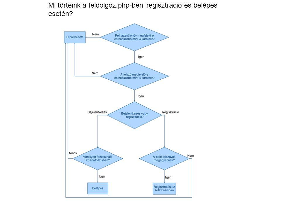 Mi történik a feldolgoz.php-ben regisztráció és belépés esetén?